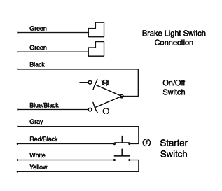 Domino Starter Switch Wiring Diagram: ENHANCED RIGHT SIDE HANDLEBAR MOUNT STAR/STOP SWITCH P/N 11-0098 rh:motionpro.com,Design